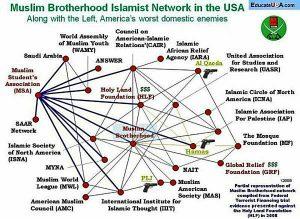 MB Network USA